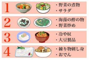 ない 食べ物 痛風 に 良く 痛風治療における食事のポイントー痛風の方が摂りたい食べ物・避けたい食べ物は?