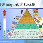 痛風に良い食べ物とは! 尿酸値を改善させるアルカリ性食品を取り入れましょう!!
